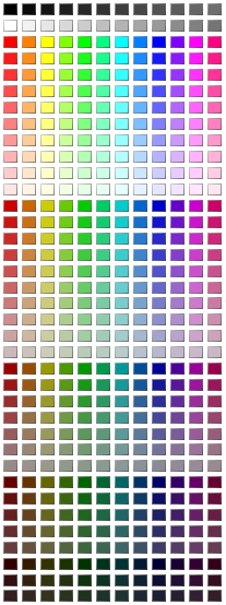 New LibreOffice Palette 2015